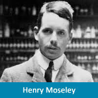 henry-moseley
