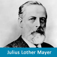 Julius Lother Mayer
