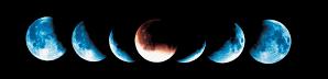 ay'ın şekilleri