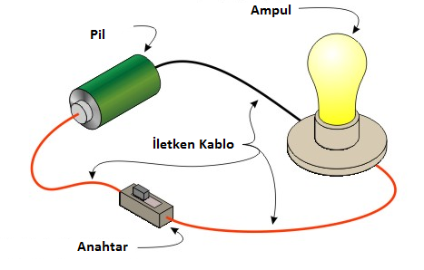 basit-elektrik-devresi