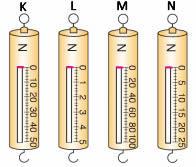 dinamometre-soru-2