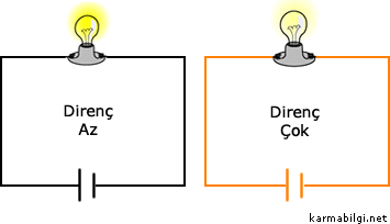 elektriksel direnç