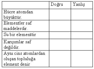 Fen bilimleri 6 sınıf 2 dönem 1 yazılı