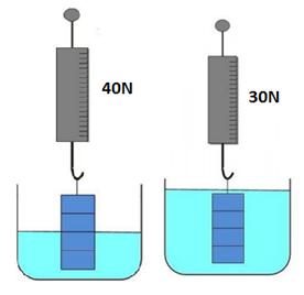 kaldirma-kuvveti-4