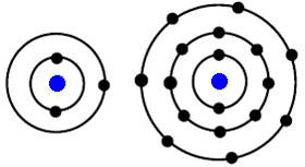kimyasal-baglar-soru-03