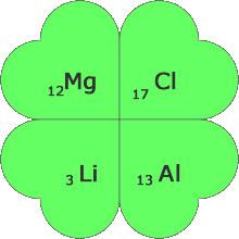 kimyasal-baglar-soru-09