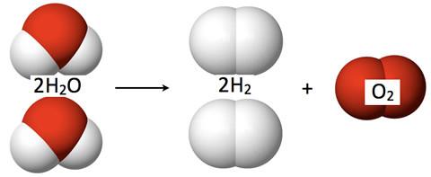 kimyasal-tepkime-su-tanecik