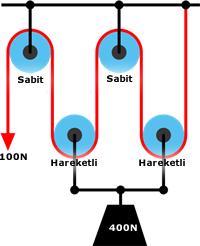 makara sistemleri soru örnekelri ile ilgili görsel sonucu