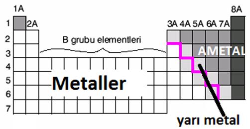 meal-ametal-yari-metal