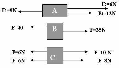 Bir hareketlinin yol zaman grafiği şekilde verilmiştir
