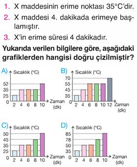 sicaklik-grafik
