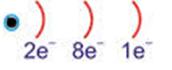sodyum-elektron