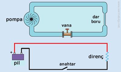 su-pompası-elektrik-devresi