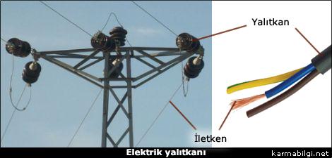 elektrik yalıtkanı