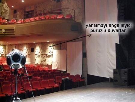 Tiyatro salonu pürüzlü duvarlar